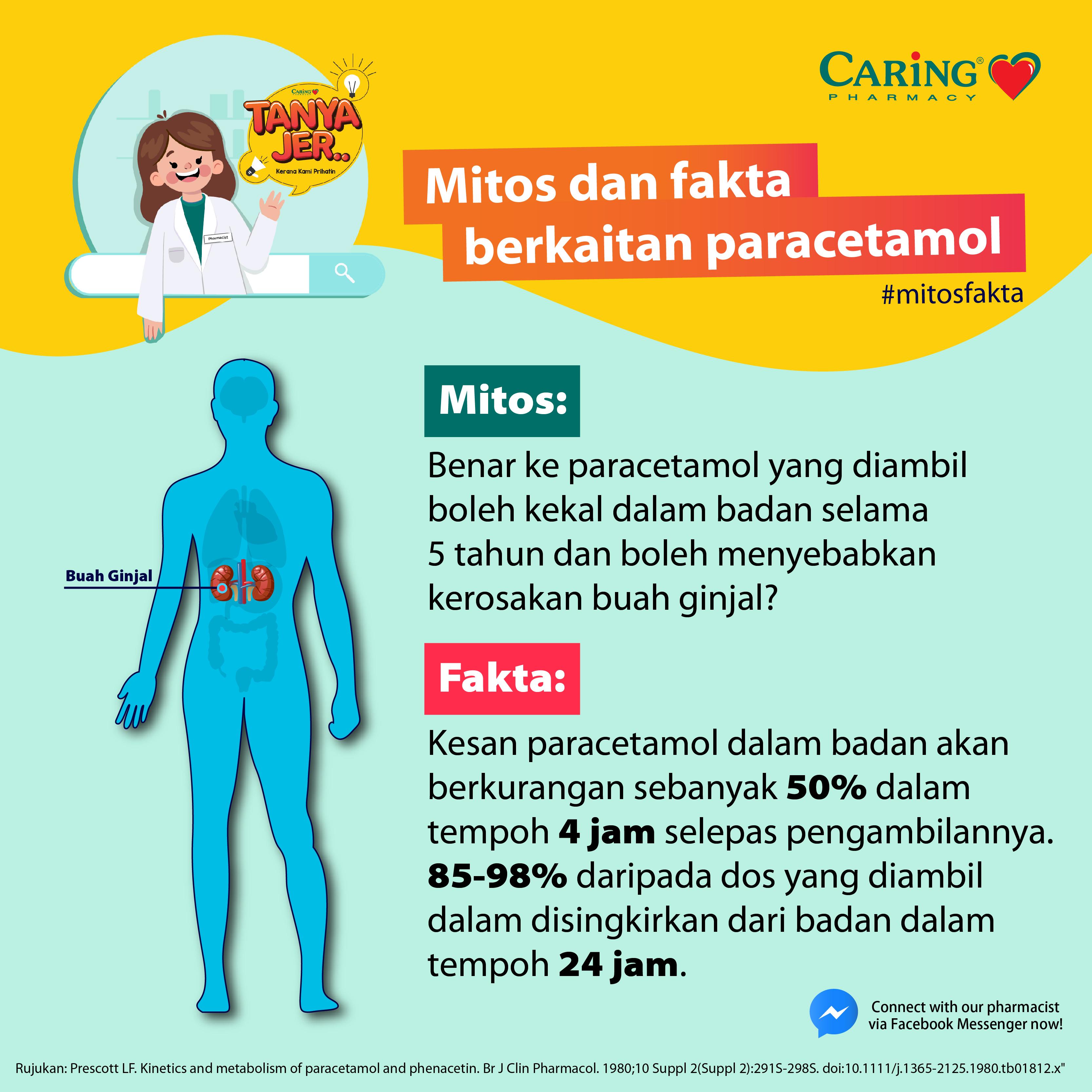 1_10 August Pain Management - Paracetamol BM-01